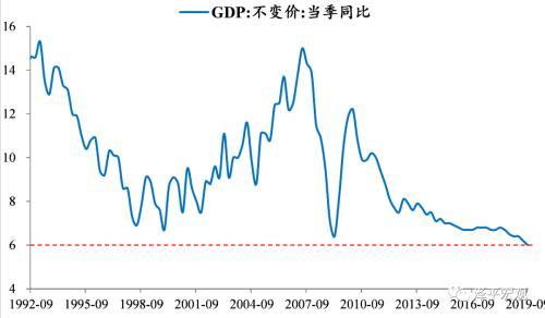 """任泽平解读9月经济金融数据:迈向""""5""""时代 - 白鹿智库"""