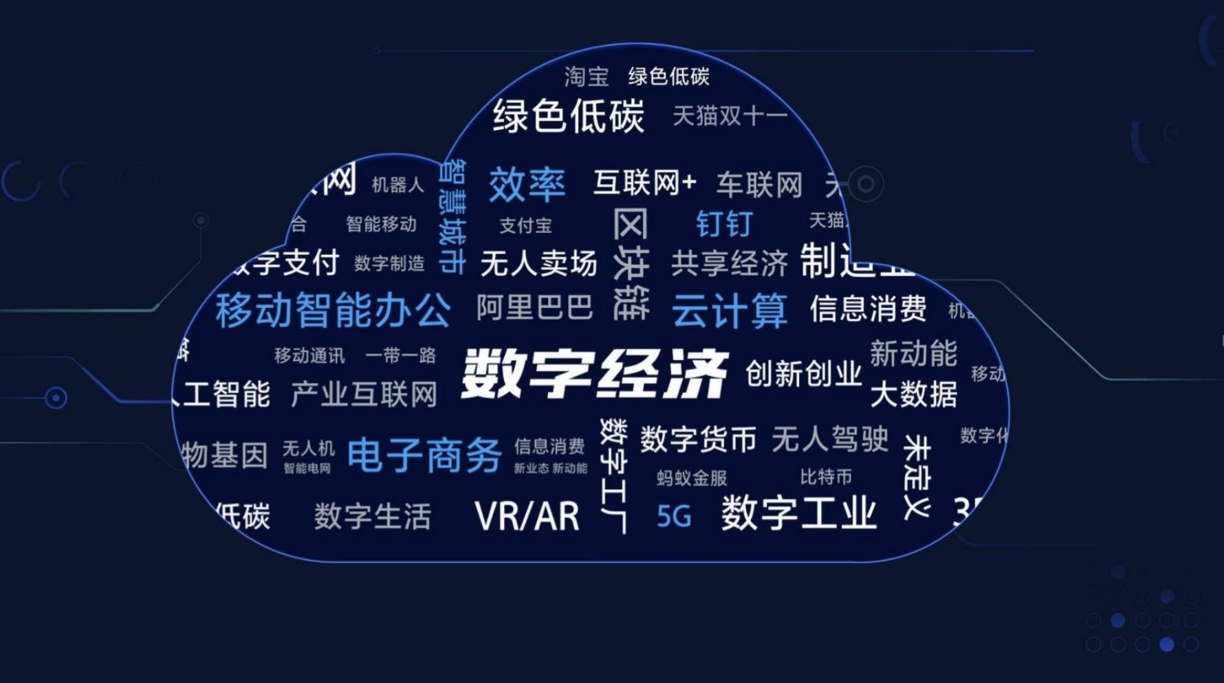 """各省市""""2020年数字经济""""发展规划一览 - 白鹿智库"""